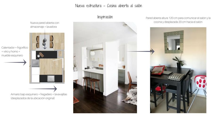 Proyecto Sancho de Ávila - Sara Castro (1).jpg