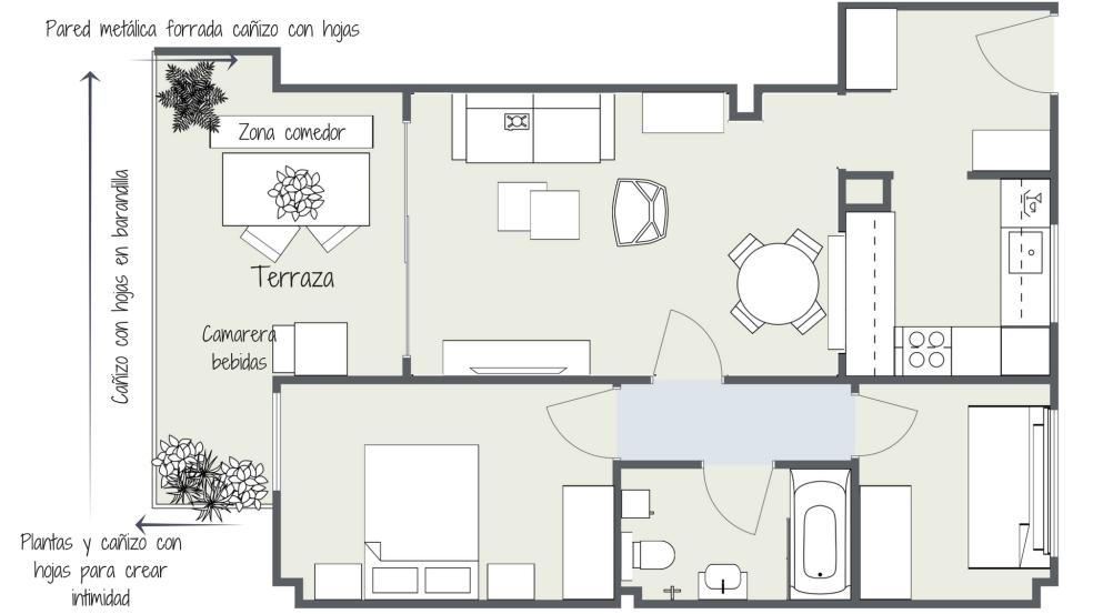 Proyecto Sancho de Ávila - Sara Castro